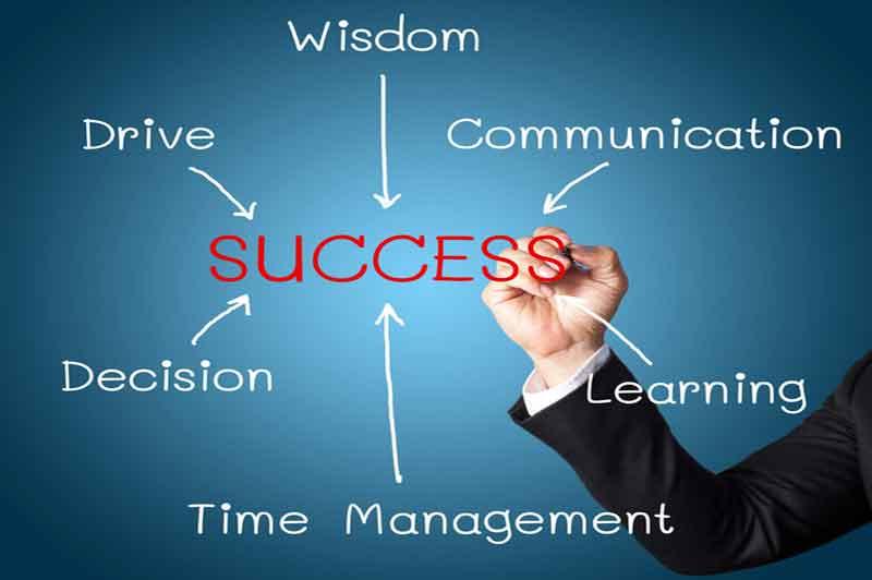Executive coaching Chicago image